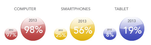 Statistik Online